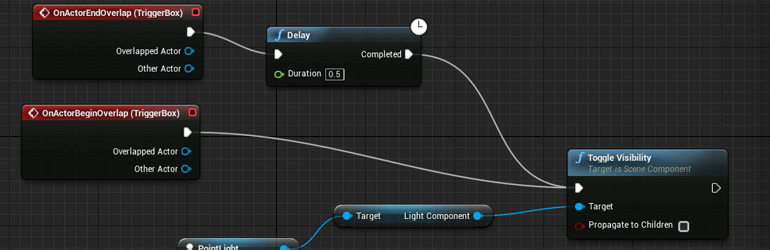 Learn Unreal Engine Blueprints